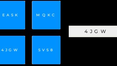 SAS: Single Authentification String